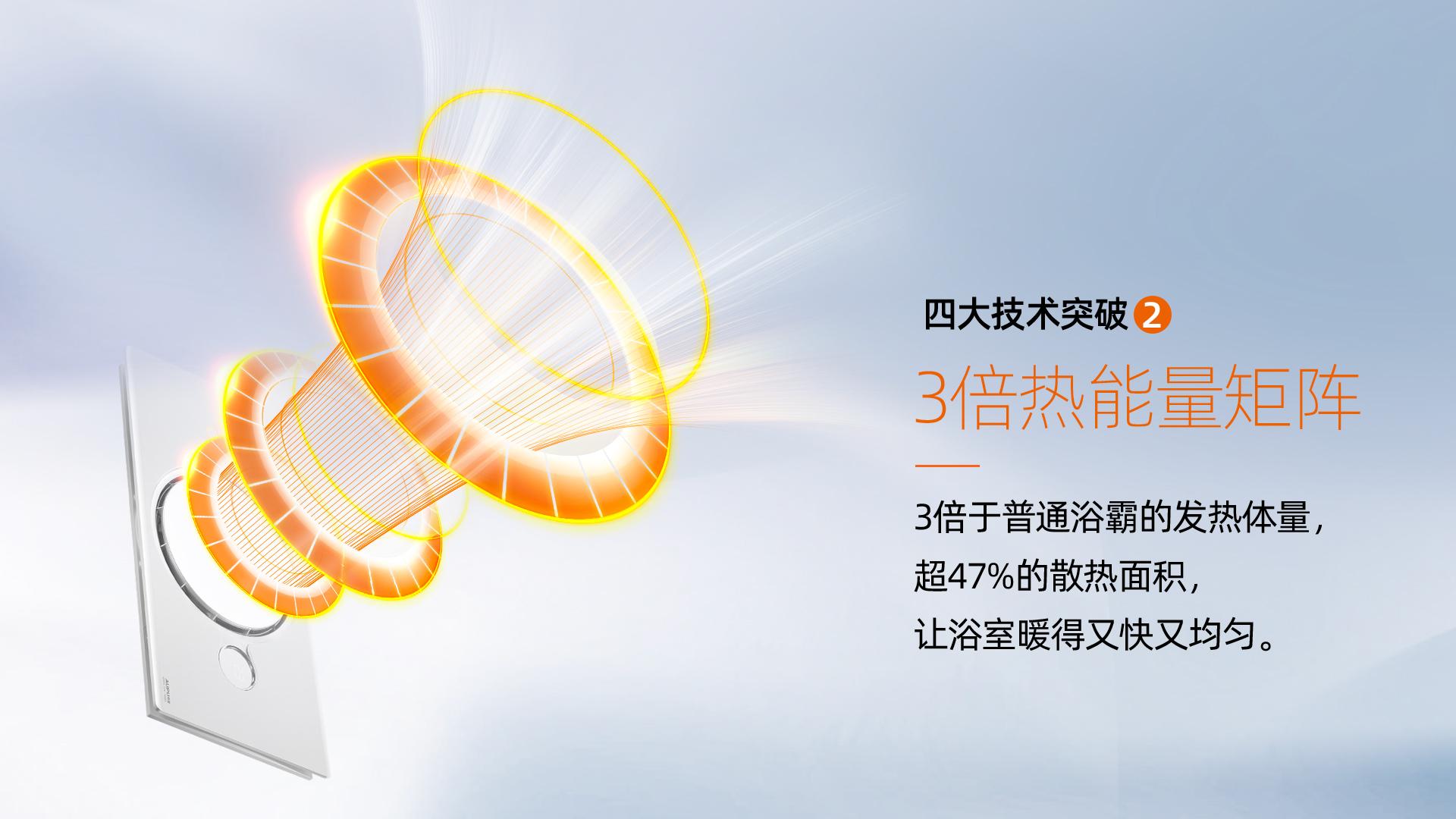 奥普热能环浴霸Q360S4